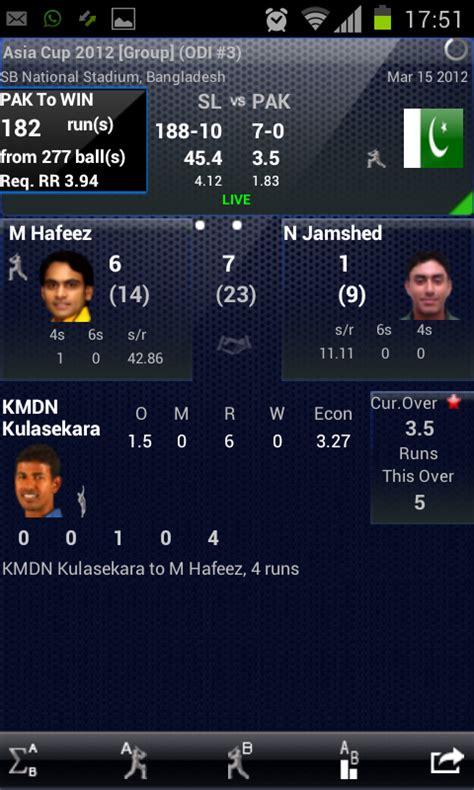 live cricket scores cricket scorecard and match predictions live cricket scores fastest cricket scorecards cricket