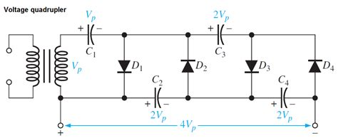 diode working diode working voltage 28 images diode working and types of diode electrical4u zener diode