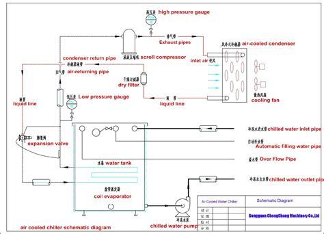 Ac Ukuran Kecil bitzer kompresor ukuran kecil ac sentral chiller chiller