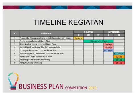 panduan membuat business plan business plan competition 2015 students tel u news portal