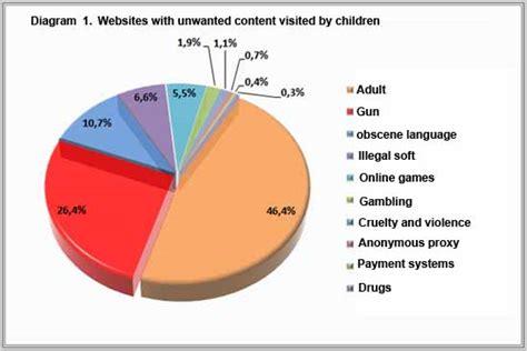 best parental software free free parental software aeroadmin free monitoring