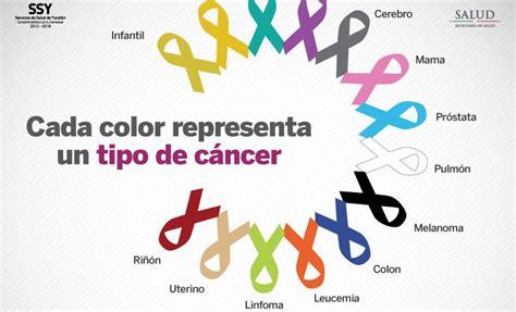 pronostico del signo de cancer del 2016 signo cancer 2016 salud cada color representa un tipo de c