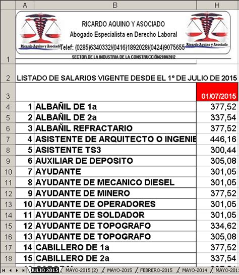 salario regimen construccion civil 2016 newhairstylesformen2014com salario de obreros de la construccion 2016