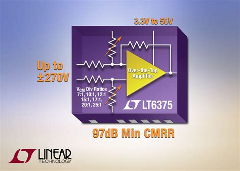 precision matched resistors unity gain difference lifier with integrated precision matched resistors the engineer the