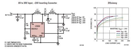 Cuk T Switch voltage regulator convert 24v dc to negative 24v dc