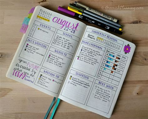 bullet journaling for students a bullet journal student