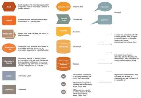 design event based composition workflow process in pdf r for data science