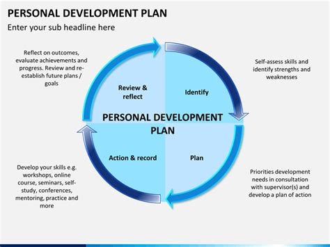 One Level Home Plans by Personal Development Plan Powerpoint Template Sketchbubble