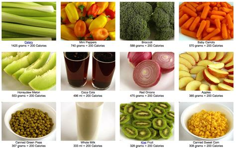 What 200 Calories Look Like What Does 200 Calories Look Like Food Vale