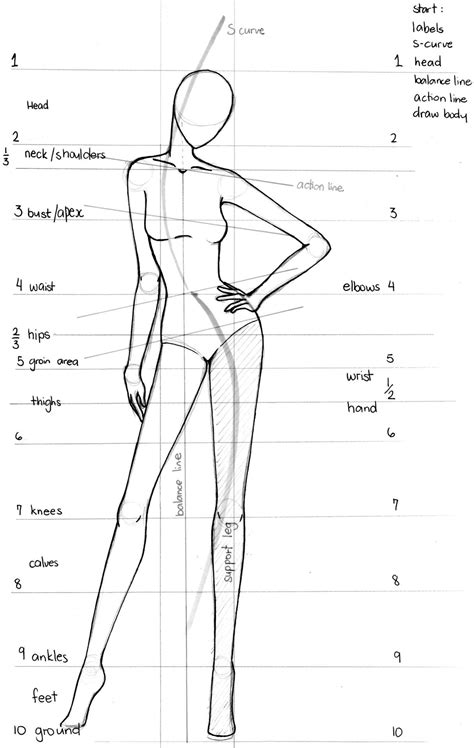 basics of design layout typography for beginners pdf lovetheart fashion illustration fashion sketches this