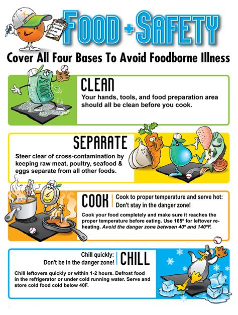 printable food poster food safety food food