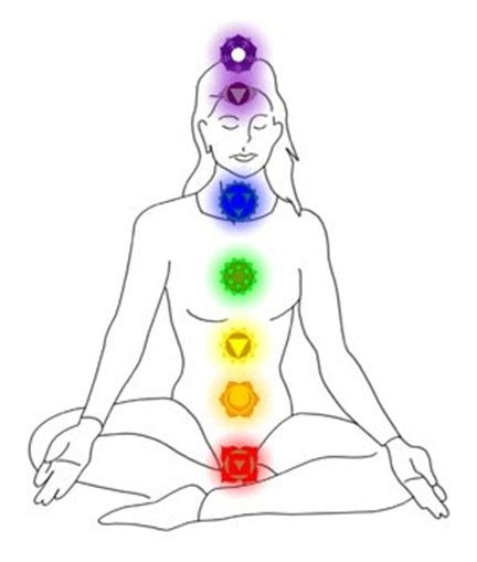 chakra colors test reiki test de los chakras