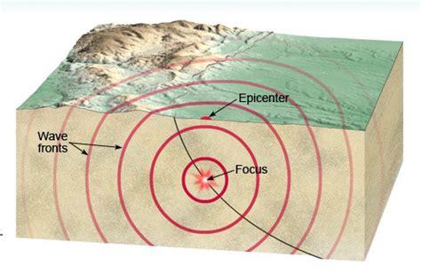 earthquake science egfi for teachers 187 web resource the science of earthquakes