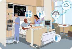 Connected Care Communications What Is The Connected Hospital Lairdtech