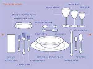 formal dinner setting ideas design simple things you should know to decorate