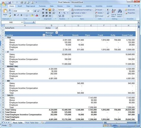 How To Use Pivot Tables In Excel 2010 by 106 Bedste Billeder Om Excel With A Dose Of Access And