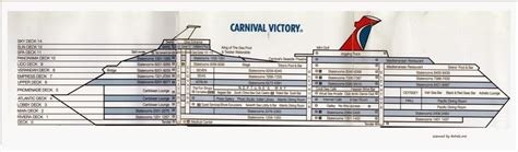 carnival ship victory deck plan pictures to pin on nkotb cruise 2015 blogs carnival victory the ship