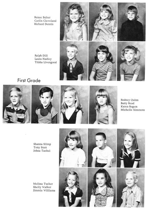 Index of Names H-K for the 1940-1979 Paradise TX School