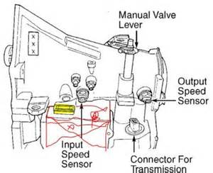 2003 Chrysler Town And Country Transmission Problems 1997 Dodge Caravan Instrument Cluster And Transmission