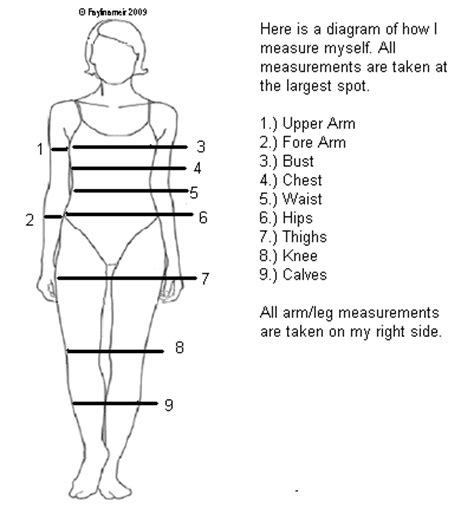 diagram of measure forearm trying to lose myself a vegan weight loss journey