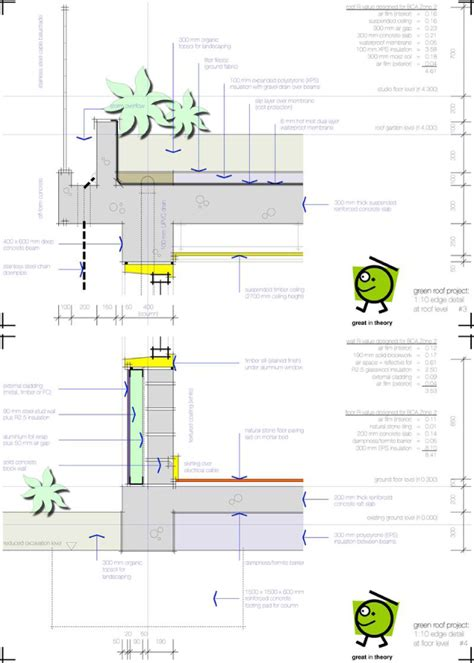 House Plans With Elevations And Floor Plans Green Roof Evaluation A Holistic Long Life Loose Fit