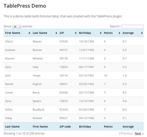 wordpress layout table tablepress wordpress plugins