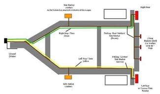 wiring diagram easy set up 4 pole trailer wiring diagram 4 pole trailer wiring diagram free