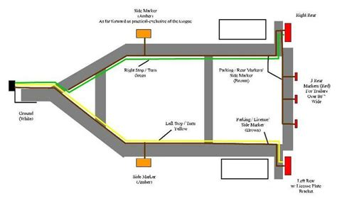 wiring diagram easy set up 4 pole trailer wiring diagram