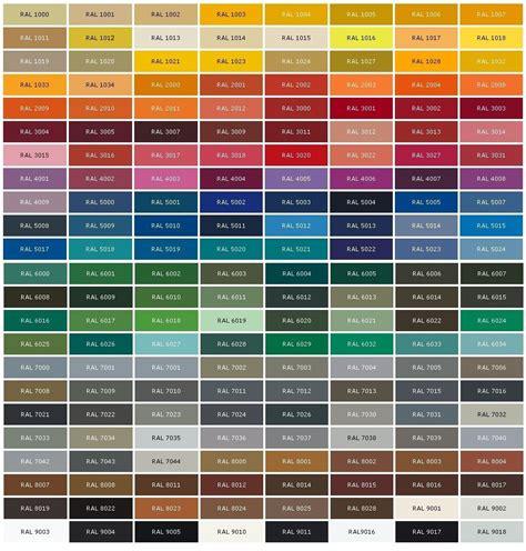 tavola colori ral tabella colori ral standard