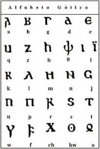 letras gticas the gallery for gt letras goticas m
