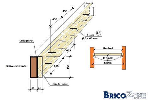 Renovation Escalier Leroy Merlin 4747 by Comment Renforcer Et Rigidifier Un Vieux Plancher Doovi
