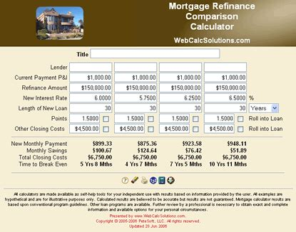 mortgage refinance comparison calculator