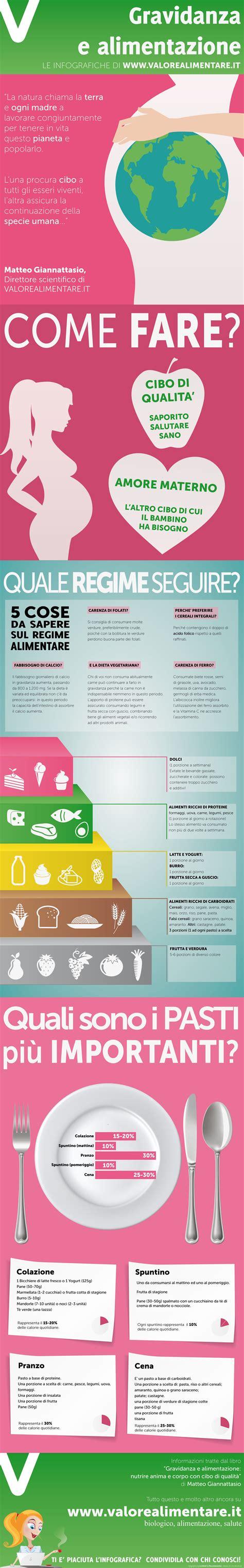 menu alimentazione corretta alimentazione corretta e benessere