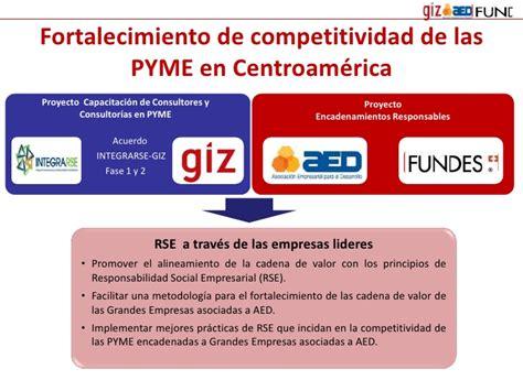 cadena de valor rse aed fundes proyecto de rse en la cadena de valor pymes