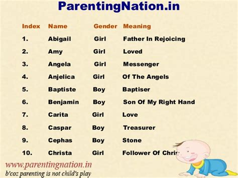name meaning christian baby names with meanings