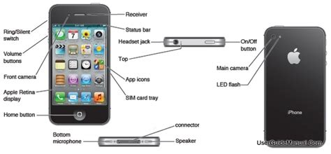 button layout iphone 6 iphone 5 speaker parts diagram iphone free engine image