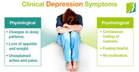 depression symptoms clinical depression symptoms