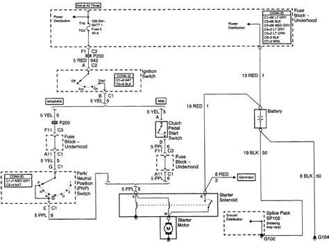 2003 oldsmobile alero engine diagram system 2003 oldsmobile alero stereo wiring diagram