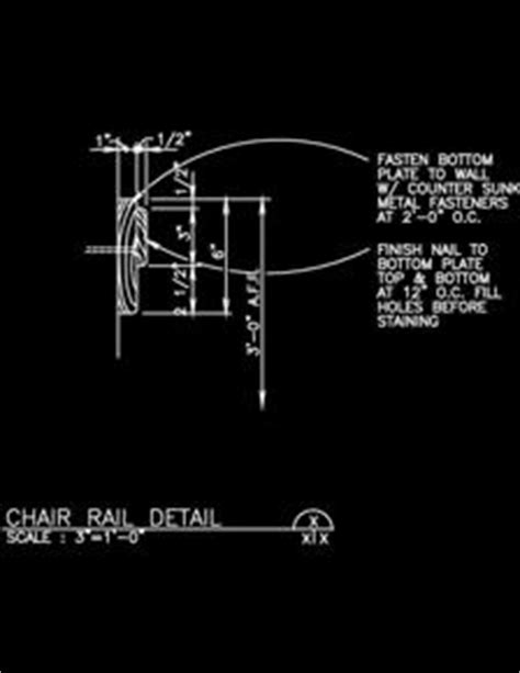 Chair Rail Detail by Fixed Furnishings Sle Drawings