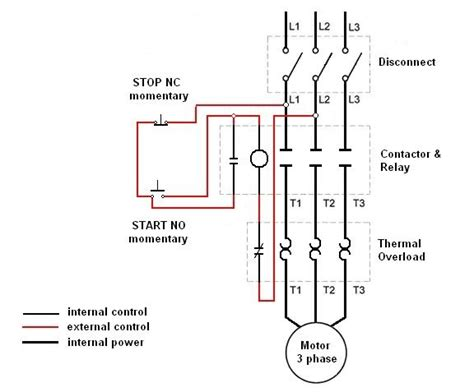 3 phase start stop wiring diagram fuse box and wiring