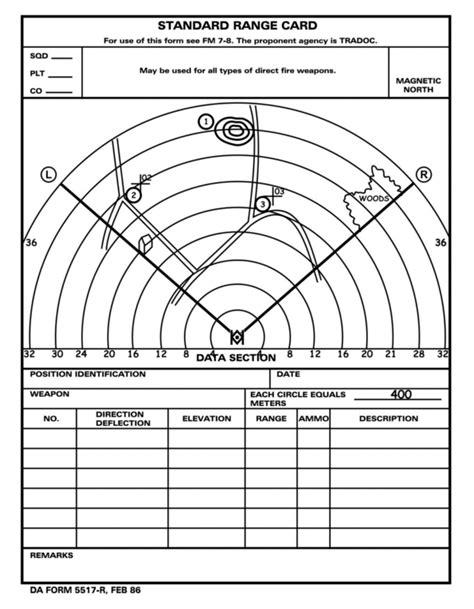 Range Card Template by Fm 3 21 71 Appendix H
