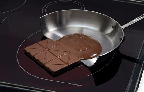 What Pans Work With Induction Cooktop choosing the pans to use with an induction cooktopbinuns