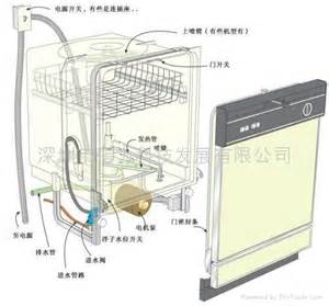Low Water Dishwasher Manufacturer Supply Low Power Consumption Dishwasher Float