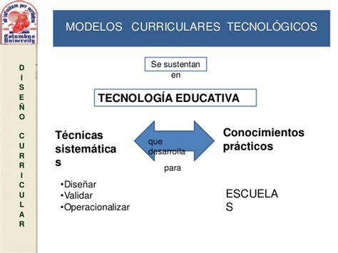 Modelos Curriculares Definicion Modelos Curriculares Esthefany Alvarado 1