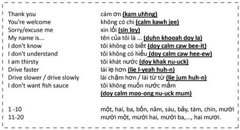 printable vietnamese alphabet the 25 best vietnamese language ideas on pinterest