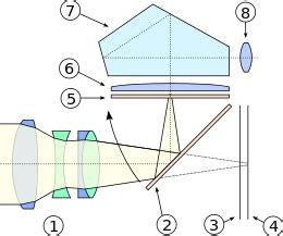 digital single lens reflex camera wikipedia