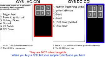 dc cdi plug diagram dc free engine image for user manual