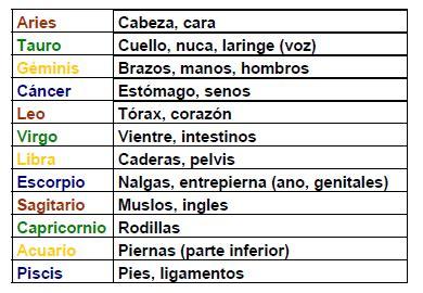 significado de los signos zodiacales signos zodiacales fechas y related keywords signos