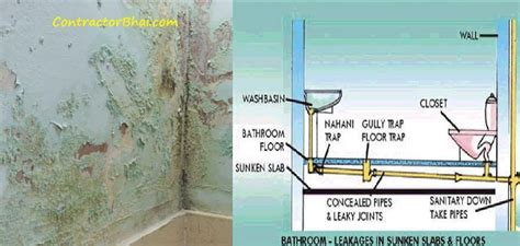 how to do waterproofing in bathroom in india how to do waterproofing in bathroom in india 28 images 5 most important reasons to