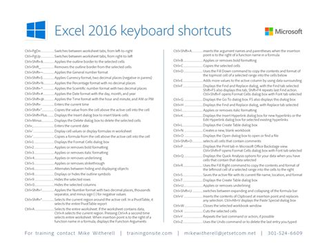 excel tutorial keyboard shortcuts keyboard shortcuts resources trainingonsite com